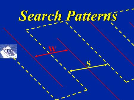 Search Patterns W S CG Addendum (Chap 3, Appendix H Section H.7 )