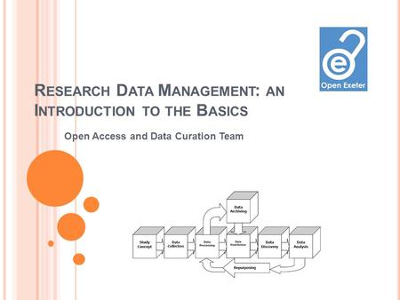 R ESEARCH D ATA M ANAGEMENT : AN I NTRODUCTION TO THE B ASICS Open Access and Data Curation Team.