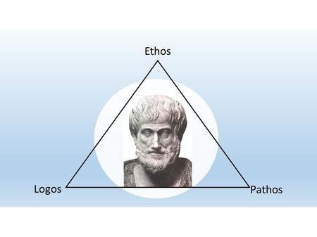 Ethos – social aspect of conviction Logos – logic and reason Pathos – personal experience and emotion.