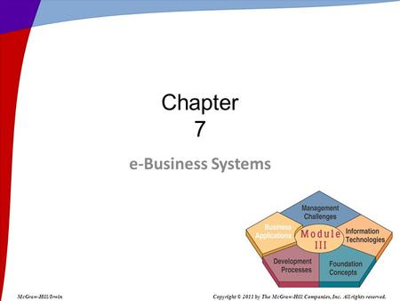 E-Business Systems Chapter 7 McGraw-Hill/IrwinCopyright © 2011 by The McGraw-Hill Companies, Inc. All rights reserved.