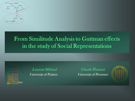 Laurent Milland Claude Flament University of Poitiers University of Provence From Similitude Analysis to Guttman effects in the study of Social Representations.