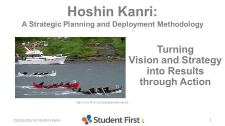 Hoshin Kanri: A Strategic Planning and Deployment Methodology
