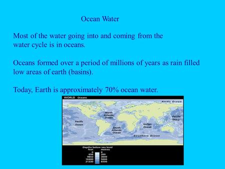Ocean Water Most of the water going into and coming from the water cycle is in oceans. Oceans formed over a period of millions of years as rain filled.