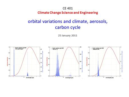 CE 401 Climate Change Science and Engineering orbital variations and climate, aerosols, carbon cycle 25 January 2011.