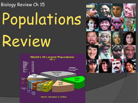 Biology Review Ch 15 Populations Review.
