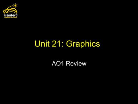 Unit 21: Graphics AO1 Review. By the end of lesson All of you will review at least 2 graphic sets commenting on the good and bad aspects Most of you will.