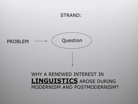 STRAND: PROBLEM Question WHY A RENEWED INTEREST IN LINGUISTICS AROSE DURING MODERNISM AND POSTMODERNISM?
