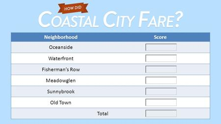 NeighborhoodScore Oceanside Waterfront Fisherman's Row Meadowglen Sunnybrook Old Town Total.