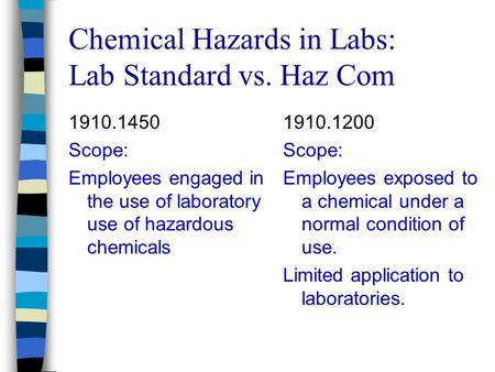 Chemical Hazards in Labs: Lab Standard vs. Haz Com 1910.1450 Scope: Employees engaged in the use of laboratory use of hazardous chemicals 1910.1200 Scope:
