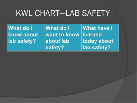 KWL CHART—LAB SAFETY What do I know about lab safety? What do I want to know about lab safety? What have I learned today about lab safety?