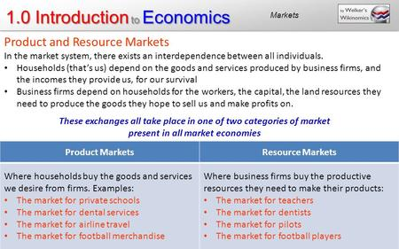 Product and Resource Markets