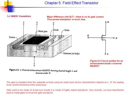 Chapter 5: Field Effect Transistor