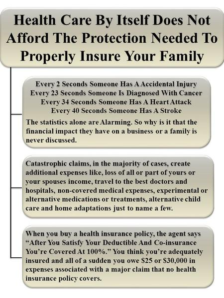 Health Care By Itself Does Not Afford The Protection Needed To Properly Insure Your Family Every 2 Seconds Someone Has A Accidental Injury Every 23 Seconds.