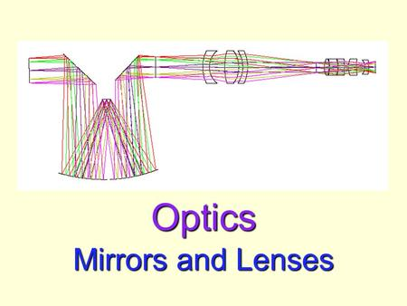 Optics Mirrors and Lenses. Light Light can be a wave or a particle.Light can be a wave or a particle. Individual particles of light are called photons.Individual.