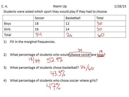 C. A. Warm Up 1/28/15 SoccerBasketballTotal Boys1812 Girls1614 Total Students were asked which sport they would play if they had to choose. 1)Fill in the.