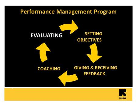 1 Performance Management Program SETTING OBJECTIVES COACHING EVALUATING GIVING & RECEIVING FEEDBACK.