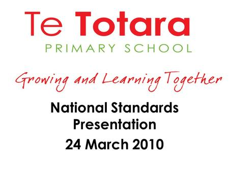 National Standards Presentation 24 March 2010. Format – Background of how the National Standards came about and what the school has done – Where are our.