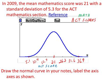 In 2009, the mean mathematics score was 21 with a standard deviation of 5.3 for the ACT mathematics section. ReferenceReference Draw the normal curve in.