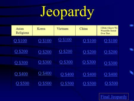 Jeopardy Asian Religions Korea Vietnam China I Didn't Know We Would Be Tested Over That… Q $100 Q $200 Q $300 Q $400 Q $100 Q $200 Q $300 Q $400 Final.