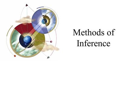 Methods of Inference. 2 Objectives Learn the definitions of trees, lattices, and graphs Learn about state and problem spaces Learn about AND-OR trees.