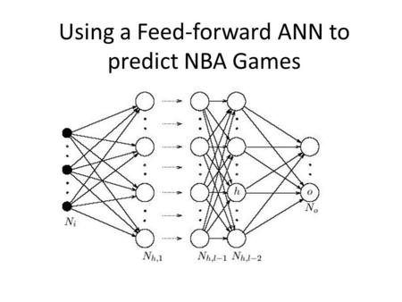 Using a Feed-forward ANN to predict NBA Games. About my ANN -Trained incrementally using back propagation -Currently it only uses sigmoid activation -Outputs.