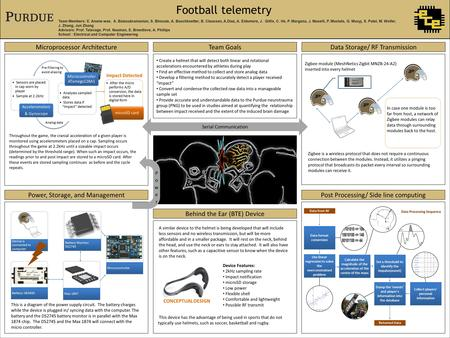Microprocessor ArchitectureTeam GoalsData Storage/ RF Transmission Power, Storage, and ManagementPost Processing/ Side line computing Football telemetry.