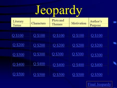 Jeopardy Literary Terms Characters Plots and Themes Motivation Author's Purpose Q $100 Q $200 Q $300 Q $400 Q $500 Q $100 Q $200 Q $300 Q $400 Q $500.