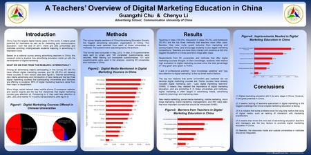 Www.postersession.com Methods Conclusions Introduction Results A Teachers' Overview of Digital Marketing Education in China Guangzhi Chu & Chenyu Li Advertising.