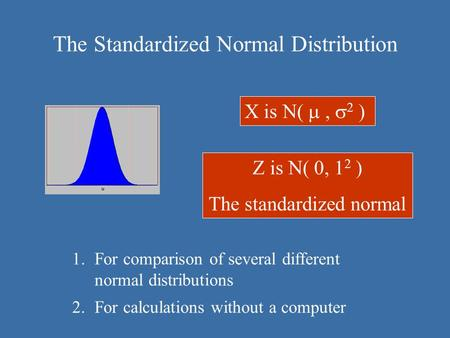 The Standardized Normal Distribution Z is N( 0, 1 2 ) The standardized normal X is N( ,  2 ) 1.For comparison of several different normal distributions.