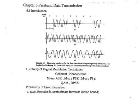 BER of BPSK Figure 6.3 Signal-space diagram for coherent binary PSK system. The waveforms depicting the transmitted signals s1(t) and s2(t),