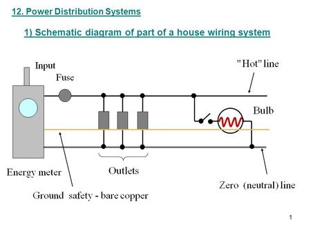 12. Power Distribution Systems 1) Schematic diagram of part of a house wiring system 1.