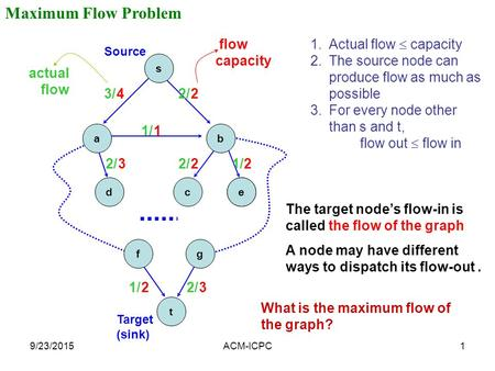 9/23/2015ACM-ICPC1 Maximum Flow Problem Source t fg e 42 Target (sink) 1 322 32 flow capacity b s c a de 2/3/ actual flow 1/2/ 1/ 2/ 1.Actual flow  capacity.