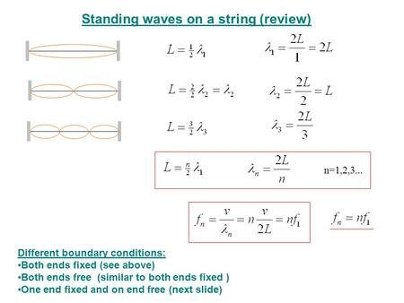 Standing waves on a string (review) n=1,2,3... Different boundary conditions: Both ends fixed (see above) Both ends free (similar to both ends fixed )