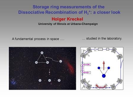 Storage ring measurements of the Dissociative Recombination of H 3 + : a closer look Holger Kreckel University of Illinois at Urbana-Champaign A fundamental.