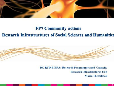 1 DG RTD-B ERA: Research Programmes and Capacity Research Infrastructures Unit Maria Theofilatou FP7 Community actions Research Infrastructures of Social.