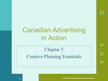© 2006 Pearson Education Canada Inc. 5.1 Canadian Advertising in Action Chapter 5 Creative Planning Essentials.