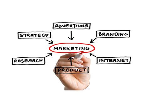 We will look at: Marketing definition Types of Markets The Marketing Mix Market Research Methods of Market Research Market Segmentation Advertising Sales.
