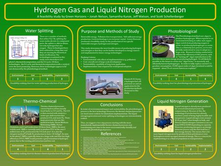 Hydrogen Gas and Liquid Nitrogen Production A feasibility study by Green Horizons – Jonah Nelson, Samantha Kunze, Jeff Watson, and Scott Schellenberger.