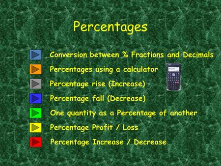 Percentages Conversion between % Fractions and Decimals Percentages using a calculator Percentage rise (Increase) Percentage fall (Decrease) Percentage.