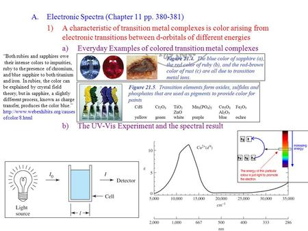 A.Electronic Spectra (Chapter 11 pp. 380-381) 1)A characteristic of transition metal complexes is color arising from electronic transitions between d-orbitals.