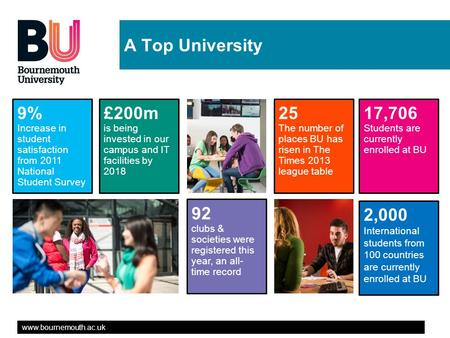 Www.bournemouth.ac.uk A Top University 17,706 Students are currently enrolled at BU 25 The number of places BU has risen in The Times 2013 league table.