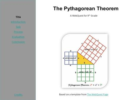 The Pythagorean Theorem Title Introduction Task Process Evaluation Conclusion Credits A WebQuest for 9 th Grade Based on a template from The WebQuest PageThe.