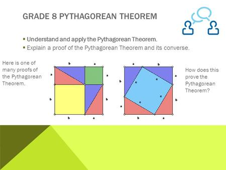 GRADE 8 PYTHAGOREAN THEOREM  Understand and apply the Pythagorean Theorem.  Explain a proof of the Pythagorean Theorem and its converse. Here is one.