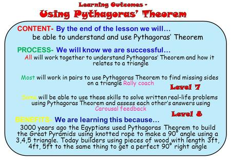 CONTENT- By the end of the lesson we will… be able to understand and use Pythagoras' Theorem PROCESS- We will know we are successful… All will work together.