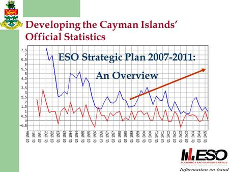 Developing the Cayman Islands' Official Statistics ESO Strategic Plan 2007-2011: An Overview.
