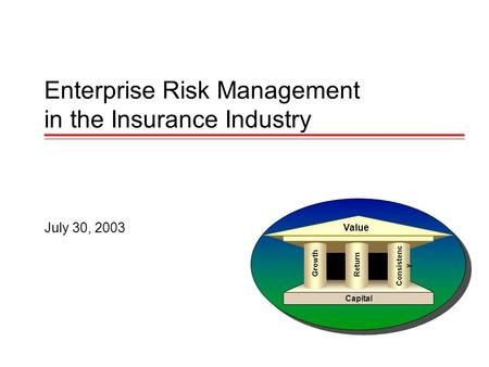 Enterprise Risk Management in the Insurance Industry July 30, 2003 Value Growth Return Consistenc y Capital.