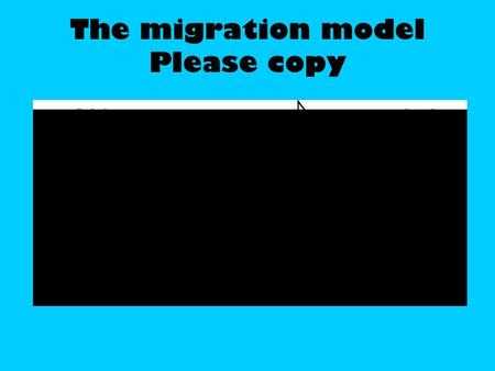 The migration model Please copy The migration model.