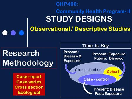 STUDY DESIGNS CHP400: Community Health Program- lI Research Methodology Observational / Descriptive Studies Case report Case series Cross section Ecological.