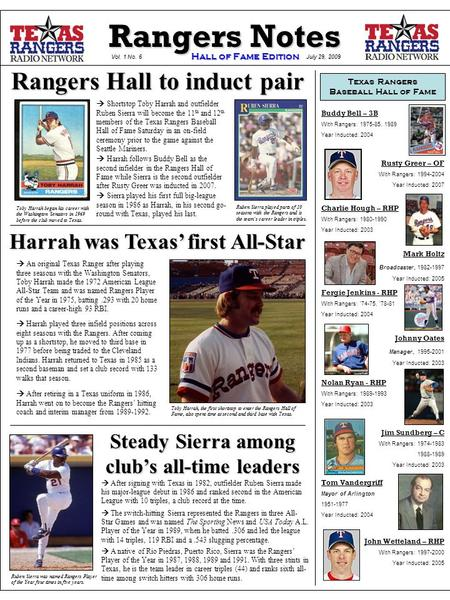 Rangers Notes Rangers Hall to induct pair  After signing with Texas in 1982, outfielder Ruben Sierra made his major-league debut in 1986 and ranked second.