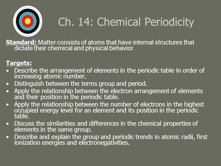 Ch. 14: Chemical Periodicity Standard: Matter consists of atoms that have internal structures that dictate their chemical and physical behavior. Targets:
